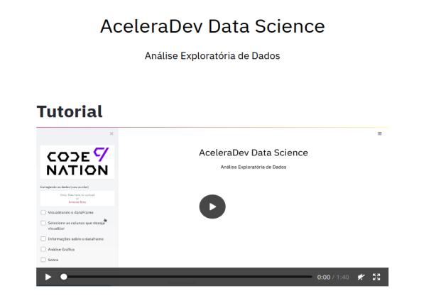 Análise Exploratória de Dados com Streamlit