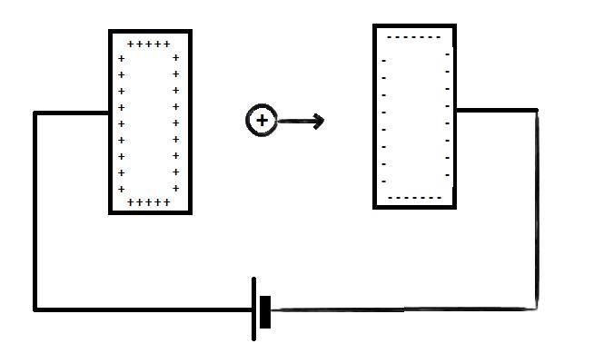 condensaccelerateur
