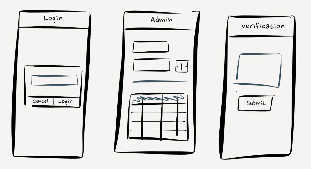 Rough screen sketches for login page, administrator page and verification code entry page